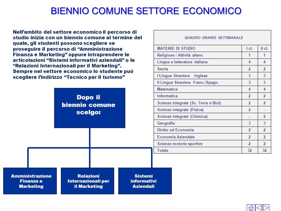 BIENNIO COMUNE SETTORE ECONOMICO Nellambito del settore economico il percorso di studio inizia con un biennio comune al termine del quale, gli student