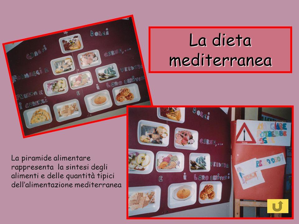 La dieta mediterranea La piramide alimentare rappresenta la sintesi degli alimenti e delle quantità tipici dellalimentazione mediterranea