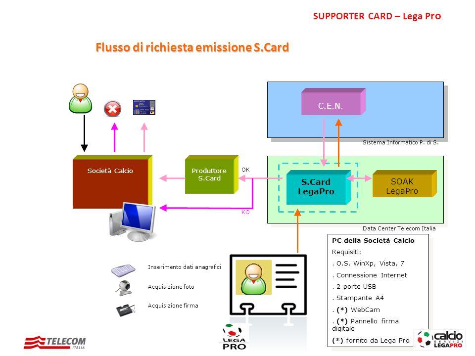 Flusso di richiesta emissione S.Card SOAK LegaPro S.Card LegaPro Data Center Telecom Italia Società Calcio Inserimento dati anagrafici Acquisizione fo