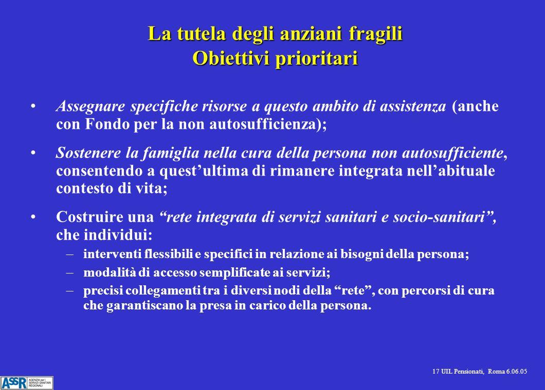 17 UIL Pensionati, Roma 6.06.05 La tutela degli anziani fragili Obiettivi prioritari Assegnare specifiche risorse a questo ambito di assistenza (anche