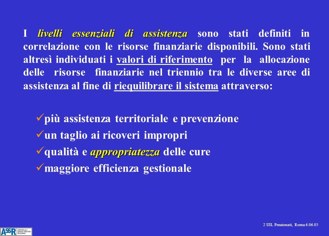 2 UIL Pensionati, Roma 6.06.05 livelli essenziali di assistenza I livelli essenziali di assistenza sono stati definiti in correlazione con le risorse finanziarie disponibili.