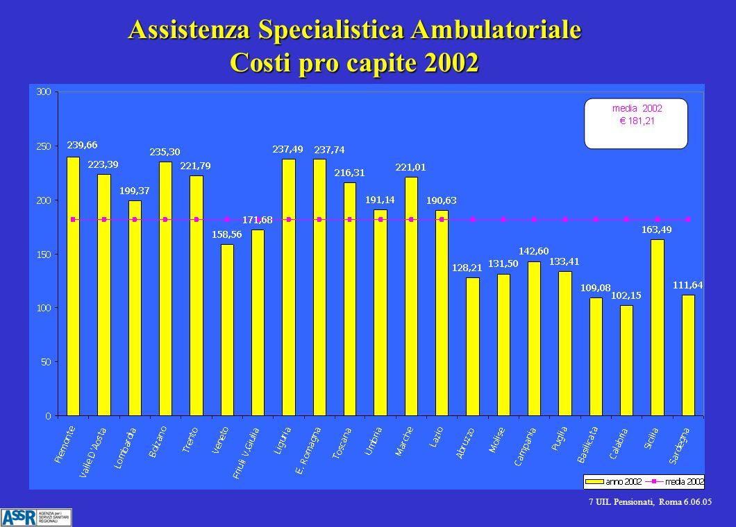 7 UIL Pensionati, Roma 6.06.05 Assistenza Specialistica Ambulatoriale Costi pro capite 2002