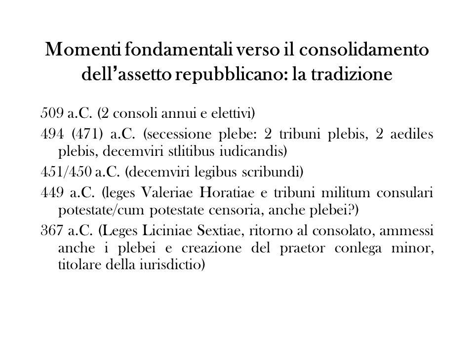 Momenti fondamentali verso il consolidamento dell assetto repubblicano: la tradizione 509 a.C. (2 consoli annui e elettivi) 494 (471) a.C. (secessione
