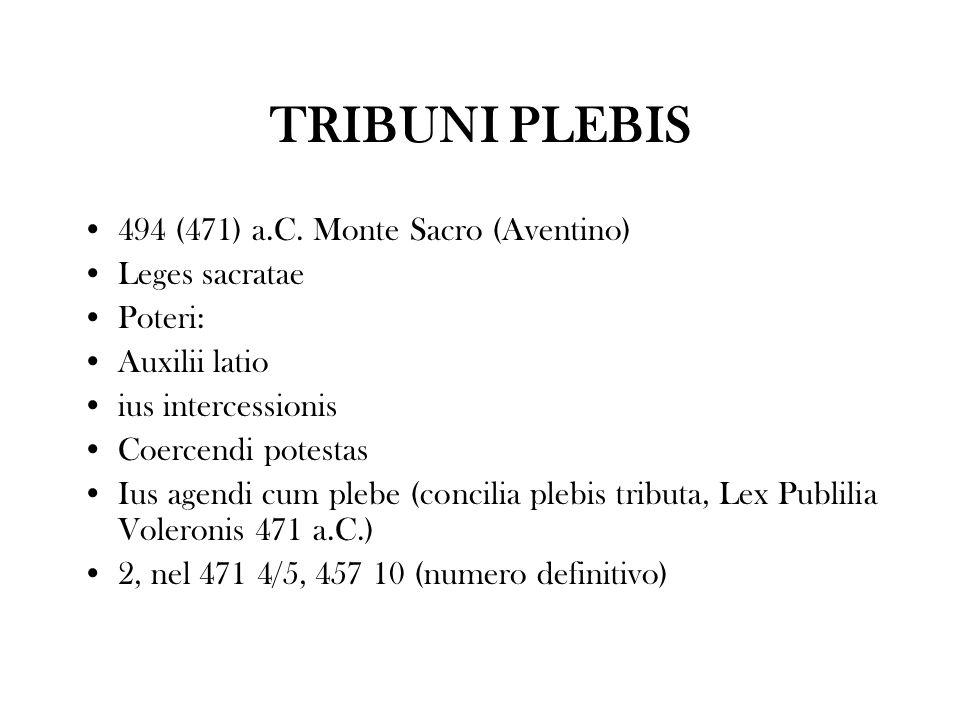 TRIBUNI PLEBIS 494 (471) a.C. Monte Sacro (Aventino) Leges sacratae Poteri: Auxilii latio ius intercessionis Coercendi potestas Ius agendi cum plebe (