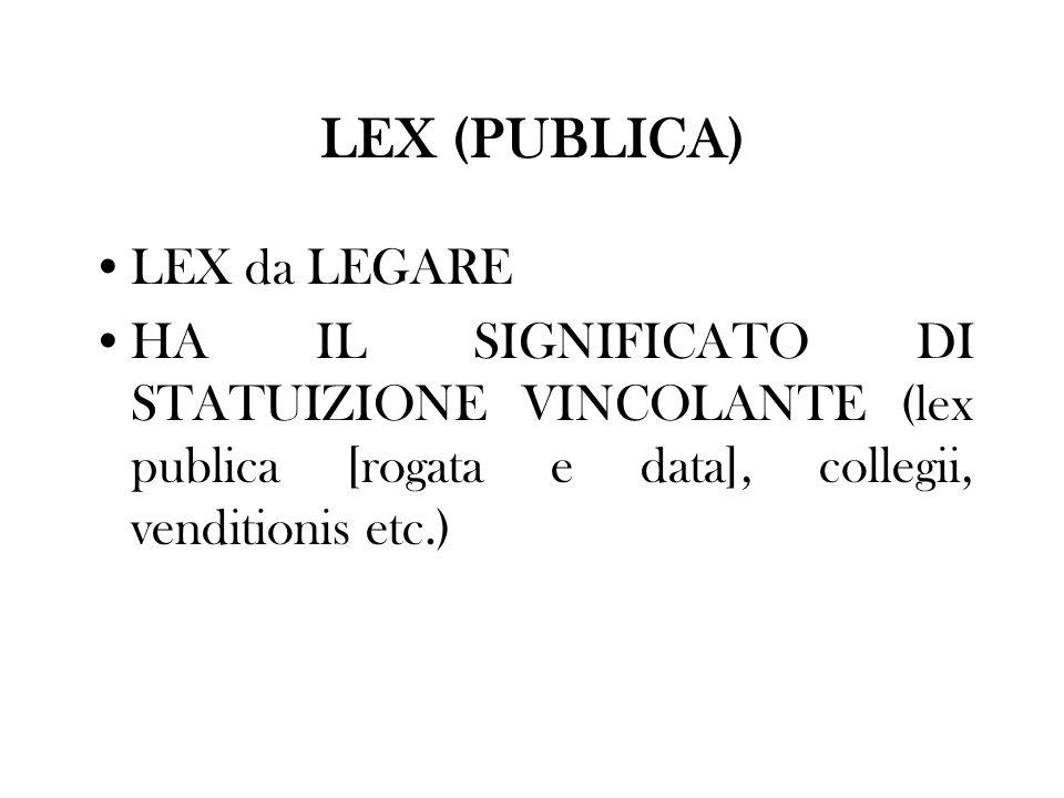 LEX (PUBLICA) LEX da LEGARE HA IL SIGNIFICATO DI STATUIZIONE VINCOLANTE (lex publica [rogata e data], collegii, venditionis etc.)