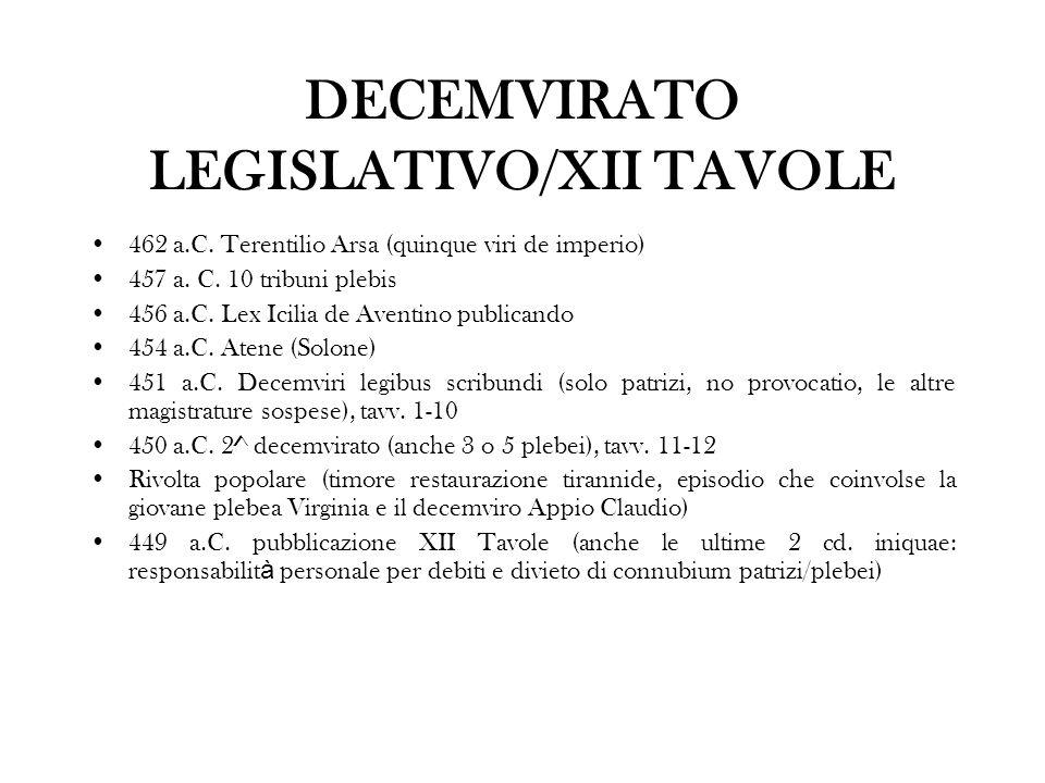 DECEMVIRATO LEGISLATIVO/XII TAVOLE 462 a.C. Terentilio Arsa (quinque viri de imperio) 457 a. C. 10 tribuni plebis 456 a.C. Lex Icilia de Aventino publ