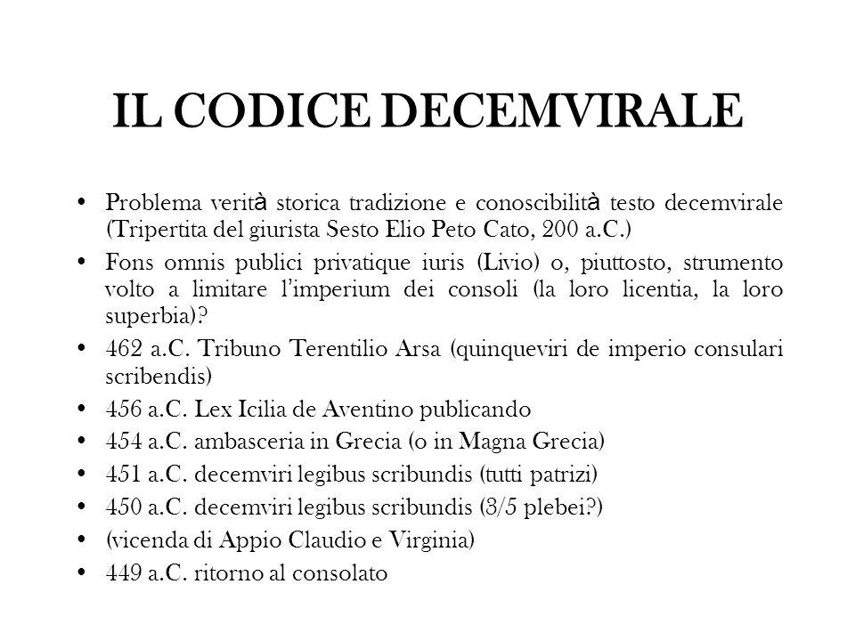 IL CODICE DECEMVIRALE Problema verit à storica tradizione e conoscibilit à testo decemvirale (Tripertita del giurista Sesto Elio Peto Cato, 200 a.C.)