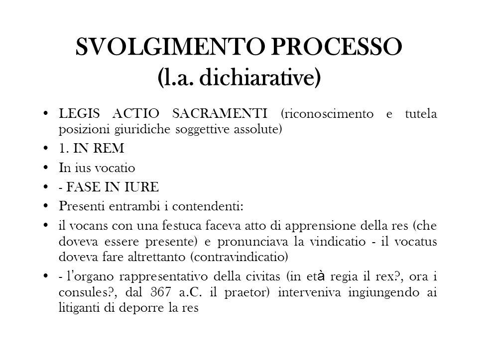 SVOLGIMENTO PROCESSO (l.a. dichiarative) LEGIS ACTIO SACRAMENTI (riconoscimento e tutela posizioni giuridiche soggettive assolute) 1. IN REM In ius vo
