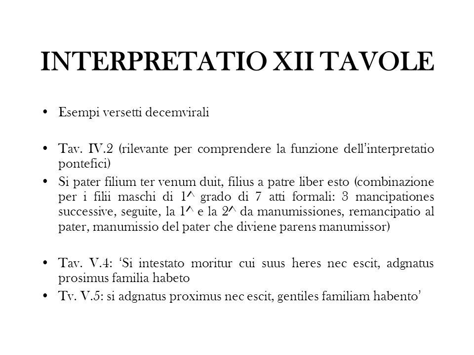 INTERPRETATIO XII TAVOLE Esempi versetti decemvirali Tav. IV.2 (rilevante per comprendere la funzione dell interpretatio pontefici) Si pater filium te
