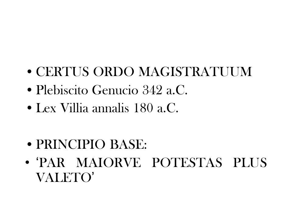 CERTUS ORDO MAGISTRATUUM Plebiscito Genucio 342 a.C. Lex Villia annalis 180 a.C. PRINCIPIO BASE: PAR MAIORVE POTESTAS PLUS VALETO