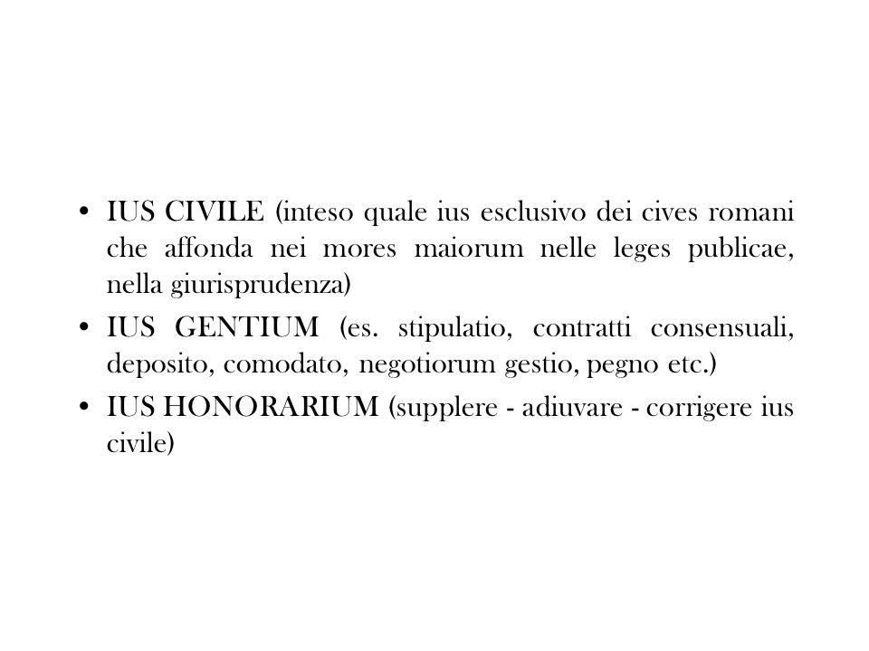 IUS CIVILE (inteso quale ius esclusivo dei cives romani che affonda nei mores maiorum nelle leges publicae, nella giurisprudenza) IUS GENTIUM (es. sti
