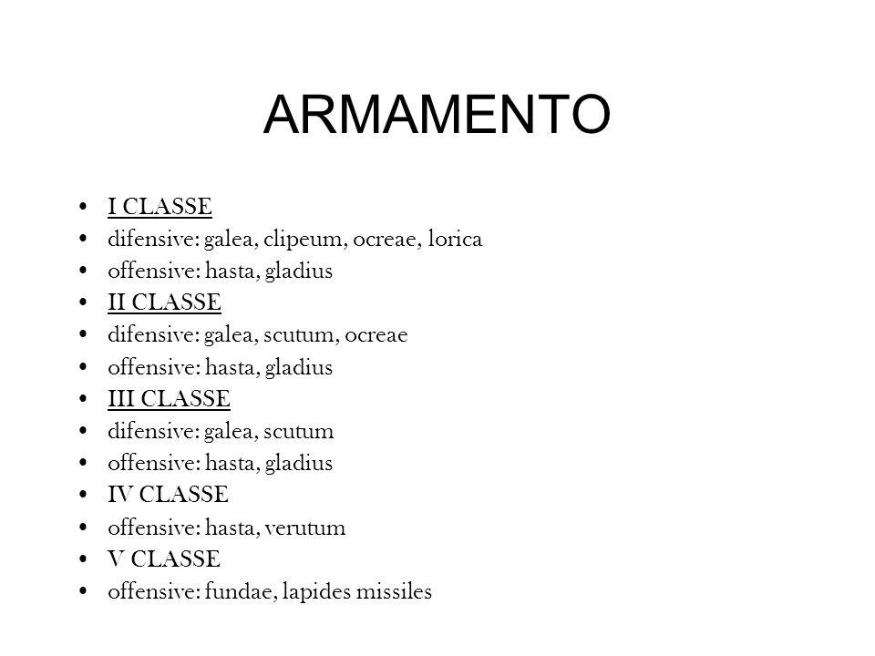 ARMAMENTO I CLASSE difensive: galea, clipeum, ocreae, lorica offensive: hasta, gladius II CLASSE difensive: galea, scutum, ocreae offensive: hasta, gl