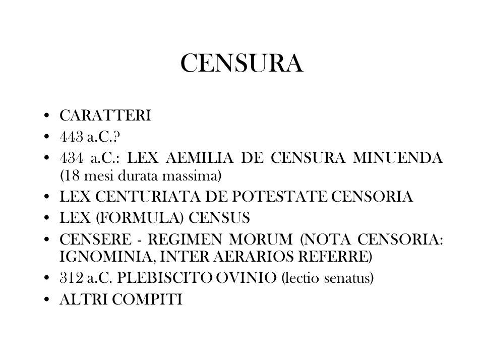 CENSURA CARATTERI 443 a.C.? 434 a.C.: LEX AEMILIA DE CENSURA MINUENDA (18 mesi durata massima) LEX CENTURIATA DE POTESTATE CENSORIA LEX (FORMULA) CENS