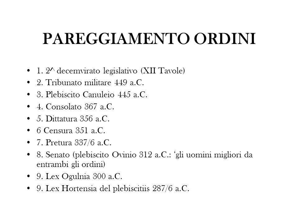 PAREGGIAMENTO ORDINI 1. 2^ decemvirato legislativo (XII Tavole) 2. Tribunato militare 449 a.C. 3. Plebiscito Canuleio 445 a.C. 4. Consolato 367 a.C. 5