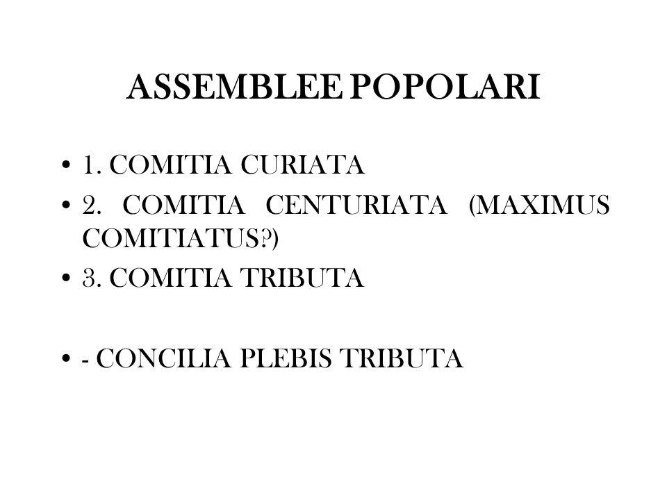 ASSEMBLEE POPOLARI 1. COMITIA CURIATA 2. COMITIA CENTURIATA (MAXIMUS COMITIATUS?) 3. COMITIA TRIBUTA - CONCILIA PLEBIS TRIBUTA
