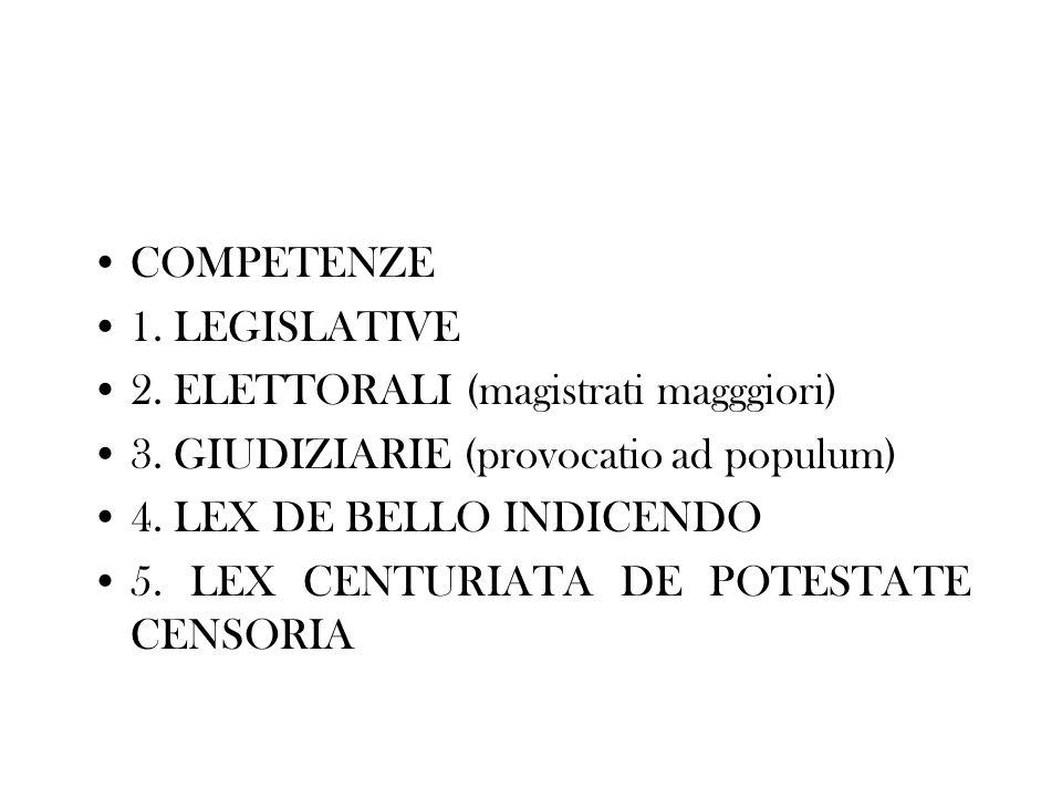 COMPETENZE 1. LEGISLATIVE 2. ELETTORALI (magistrati magggiori) 3. GIUDIZIARIE (provocatio ad populum) 4. LEX DE BELLO INDICENDO 5. LEX CENTURIATA DE P
