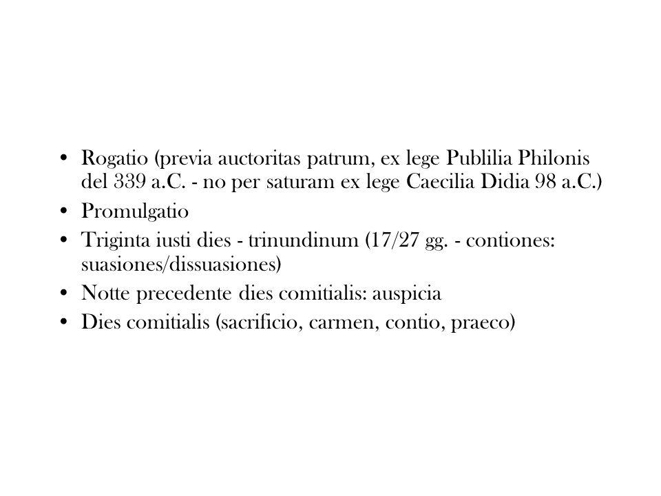 Rogatio (previa auctoritas patrum, ex lege Publilia Philonis del 339 a.C. - no per saturam ex lege Caecilia Didia 98 a.C.) Promulgatio Triginta iusti