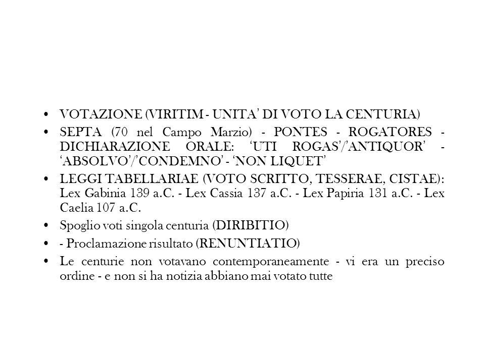 VOTAZIONE (VIRITIM - UNITA DI VOTO LA CENTURIA) SEPTA (70 nel Campo Marzio) - PONTES - ROGATORES - DICHIARAZIONE ORALE: UTI ROGAS / ANTIQUOR - ABSOLVO