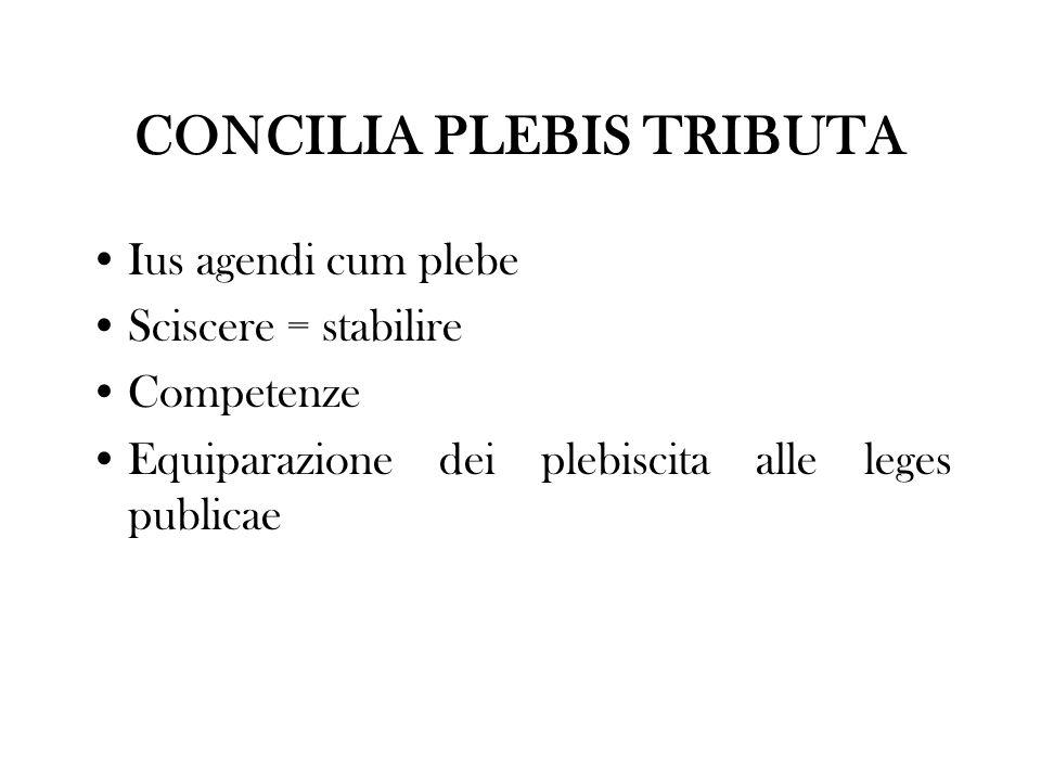 CONCILIA PLEBIS TRIBUTA Ius agendi cum plebe Sciscere = stabilire Competenze Equiparazione dei plebiscita alle leges publicae