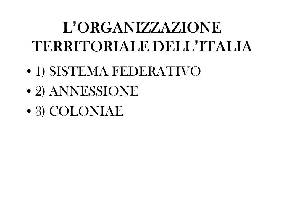 L ORGANIZZAZIONE TERRITORIALE DELL ITALIA 1) SISTEMA FEDERATIVO 2) ANNESSIONE 3) COLONIAE