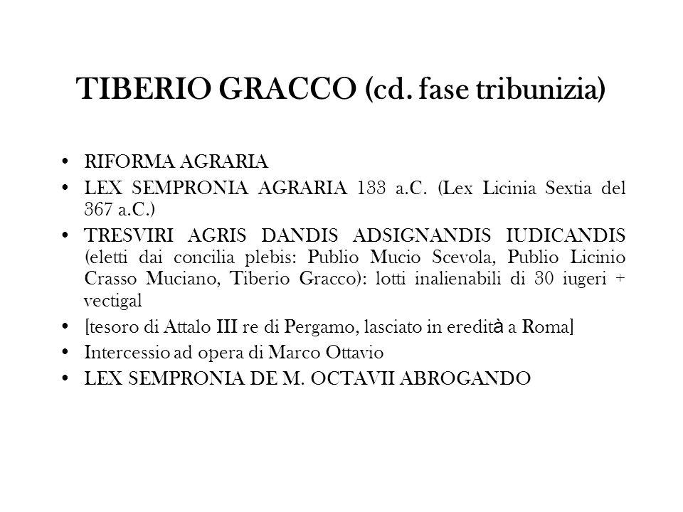TIBERIO GRACCO (cd. fase tribunizia) RIFORMA AGRARIA LEX SEMPRONIA AGRARIA 133 a.C. (Lex Licinia Sextia del 367 a.C.) TRESVIRI AGRIS DANDIS ADSIGNANDI