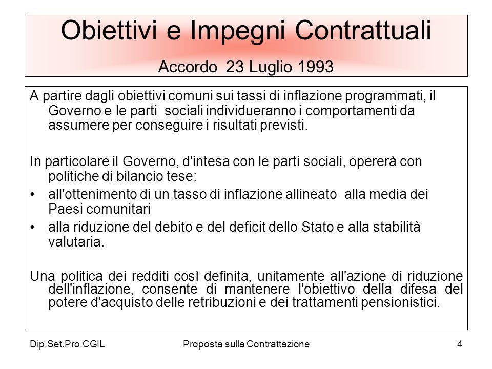 Dip.Set.Pro.CGILProposta sulla Contrattazione4 Obiettivi e Impegni Contrattuali Accordo 23 Luglio 1993 A partire dagli obiettivi comuni sui tassi di inflazione programmati, il Governo e le parti sociali individueranno i comportamenti da assumere per conseguire i risultati previsti.