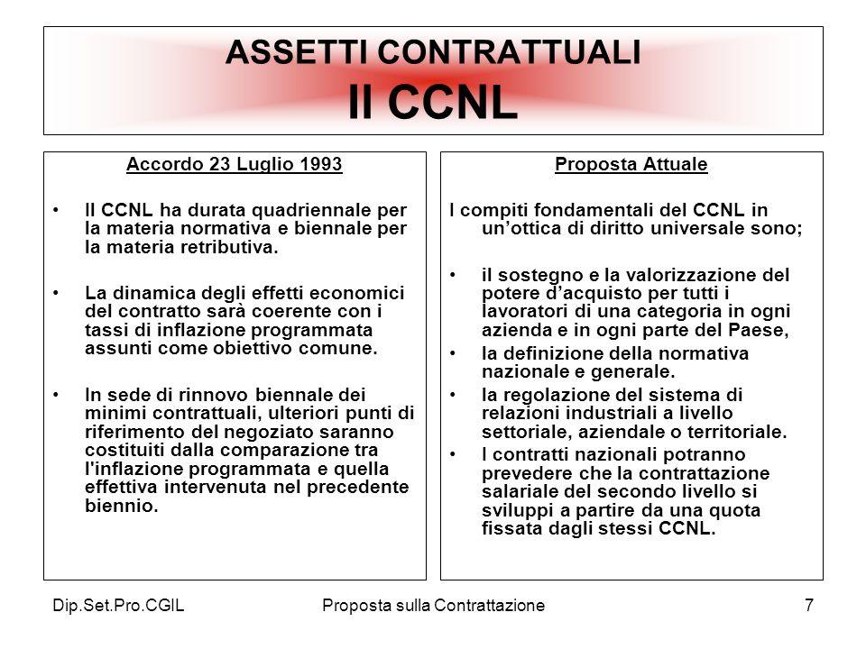 Dip.Set.Pro.CGILProposta sulla Contrattazione7 ASSETTI CONTRATTUALI Il CCNL Accordo 23 Luglio 1993 Il CCNL ha durata quadriennale per la materia normativa e biennale per la materia retributiva.