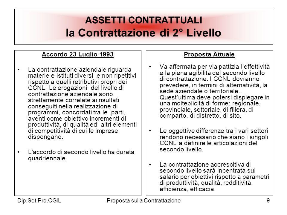 Dip.Set.Pro.CGILProposta sulla Contrattazione10 ASSETTI CONTRATTUALI La Rappresentanza Sindacale Accordo 23 Luglio 1993 Le OO.SS.
