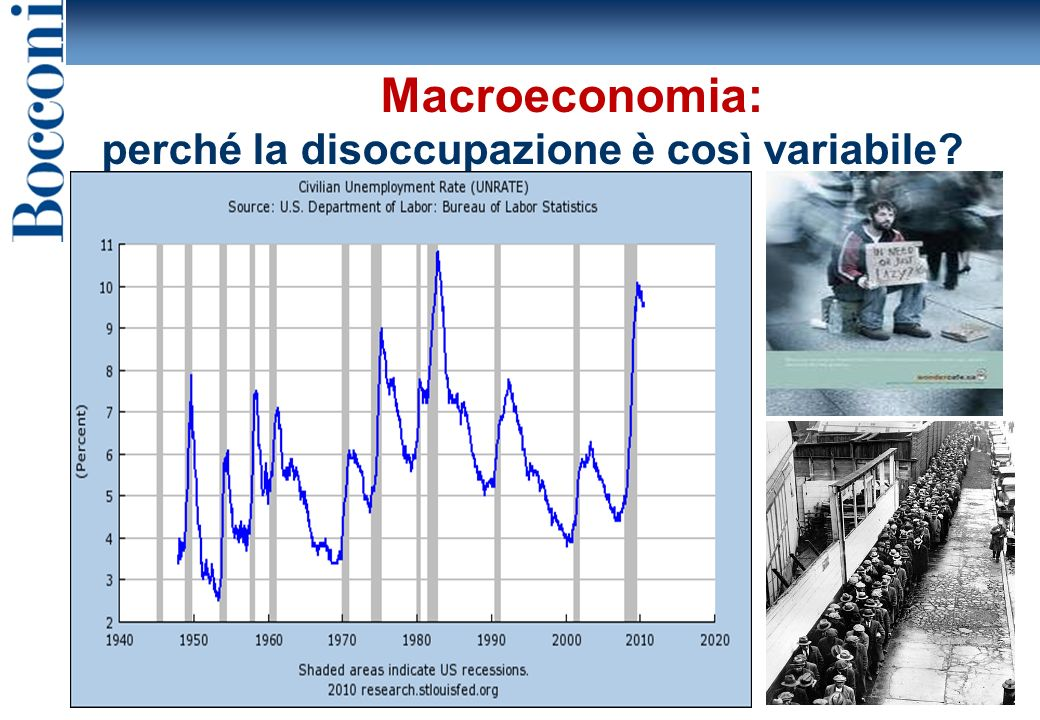 11 Macroeconomia: perché la disoccupazione è così variabile?