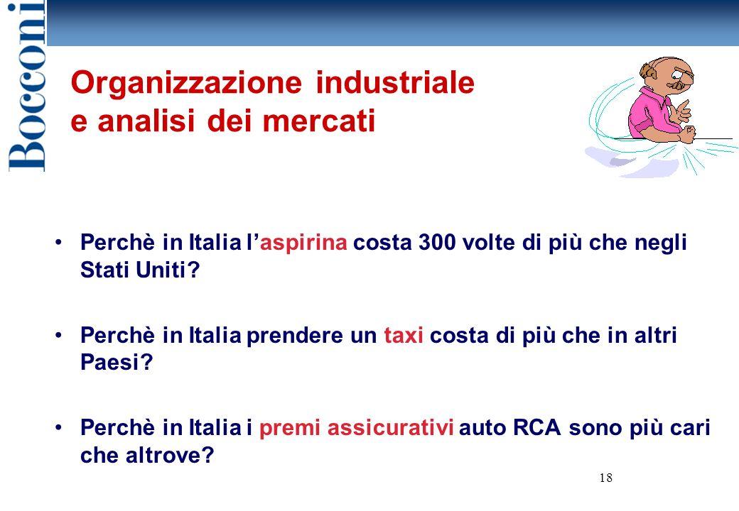 18 Organizzazione industriale e analisi dei mercati Perchè in Italia laspirina costa 300 volte di più che negli Stati Uniti.