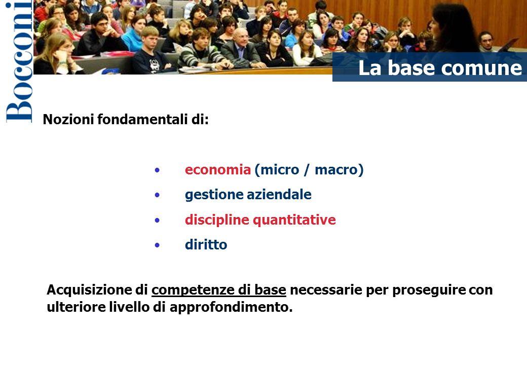 Nozioni fondamentali di: economia (micro / macro) gestione aziendale discipline quantitative diritto Acquisizione di competenze di base necessarie per proseguire con ulteriore livello di approfondimento.