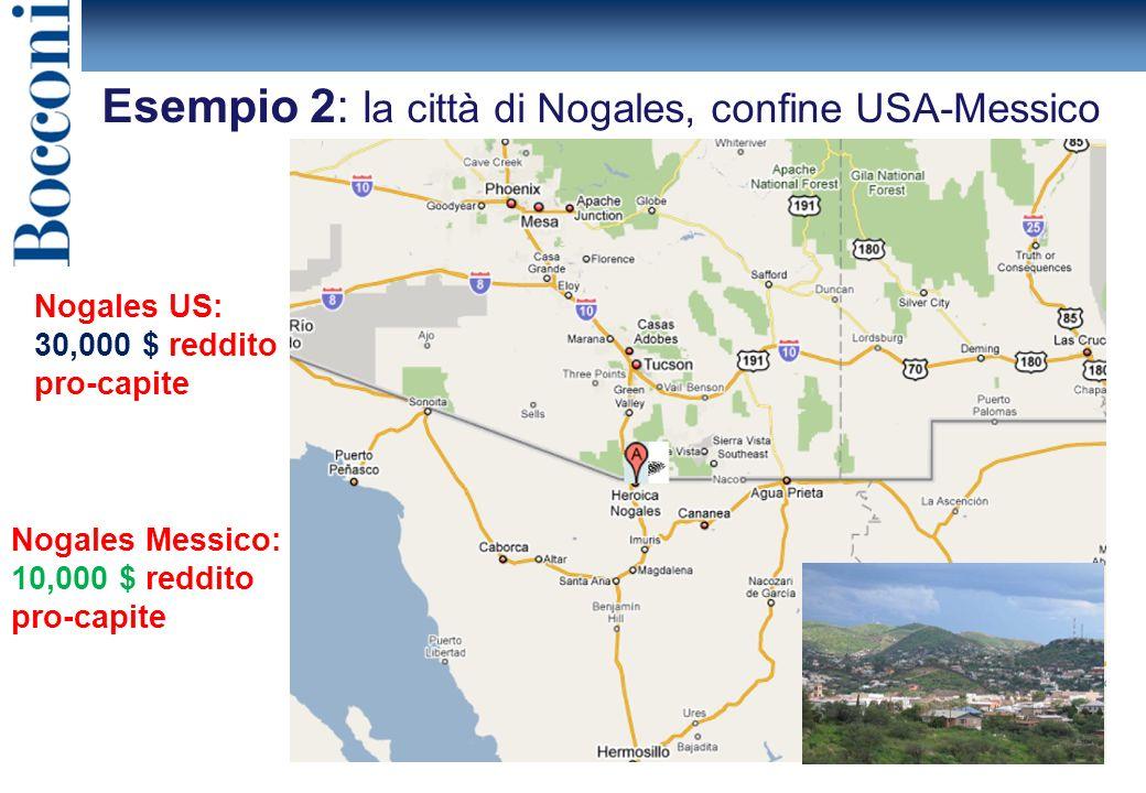 Esempio 2: l a città di Nogales, confine USA-Messico Nogales US: 30,000 $ reddito pro-capite Nogales Messico: 10,000 $ reddito pro-capite