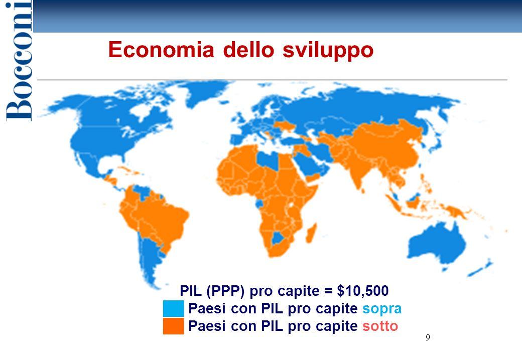9 PIL (PPP) pro capite = $10,500 Paesi con PIL pro capite sopra Paesi con PIL pro capite sotto Economia dello sviluppo