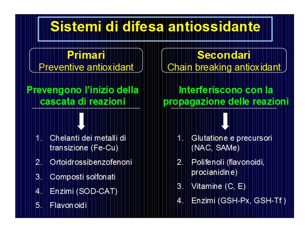 Parametri di chimica clinica