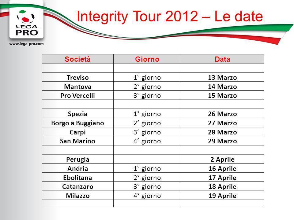 Integrity Tour 2012 – Le date SocietàGiornoData Treviso1° giorno13 Marzo Mantova2° giorno14 Marzo Pro Vercelli3° giorno15 Marzo Spezia1° giorno26 Marz