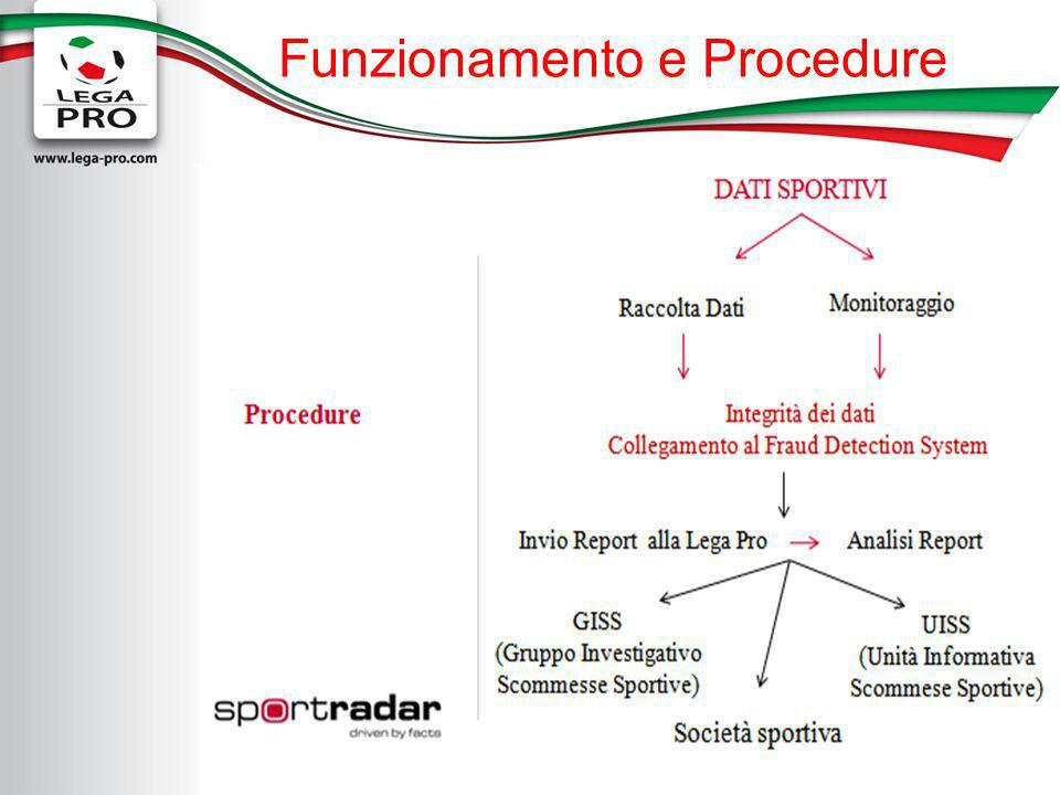 Funzionamento e Procedure