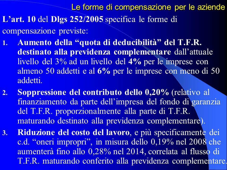 Le forme di compensazione per le aziende Lart. 10 del Dlgs 252/2005 specifica le forme di compensazione previste: 1. Aumento della quota di deducibili