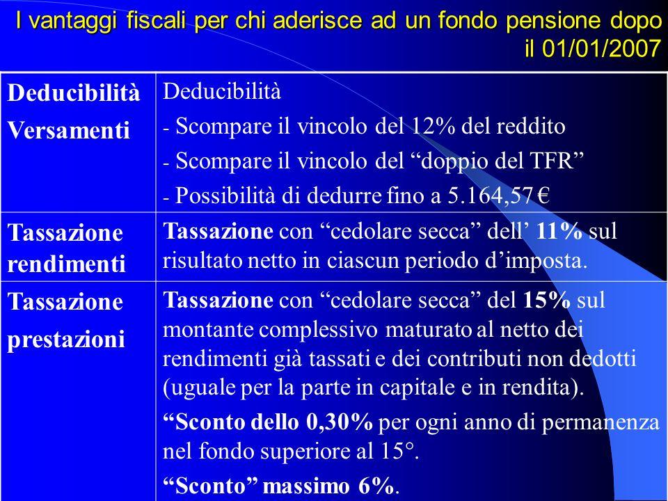 I vantaggi fiscali per chi aderisce ad un fondo pensione dopo il 01/01/2007 Deducibilità Versamenti Deducibilità - Scompare il vincolo del 12% del red