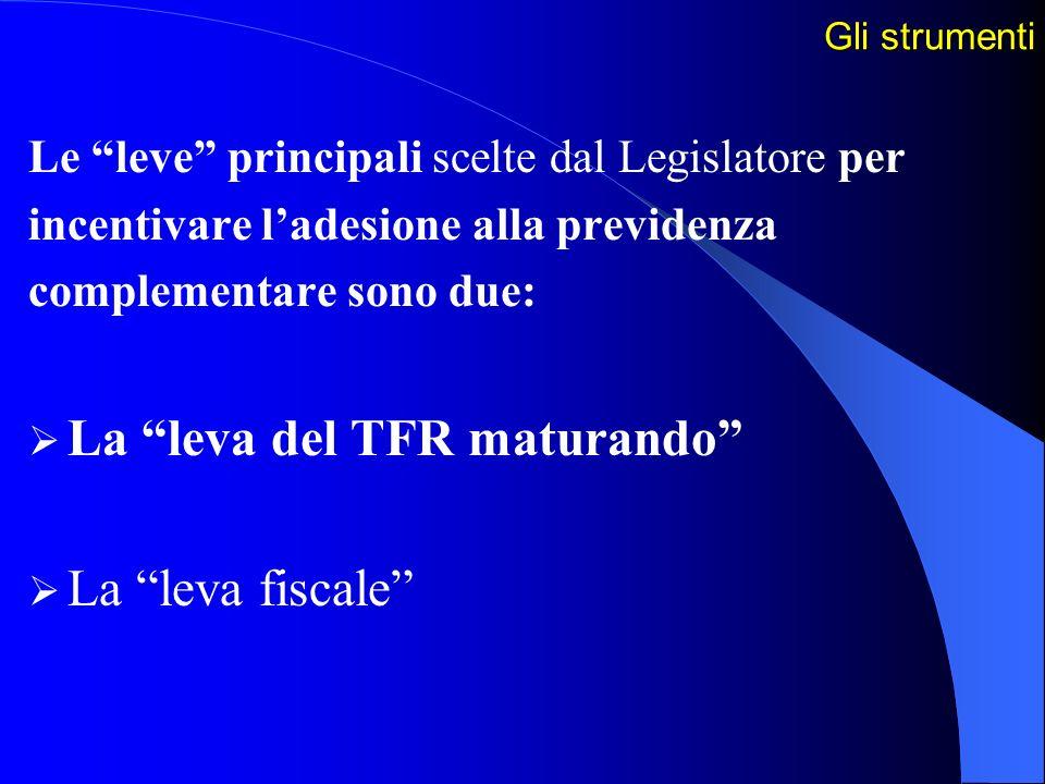Le leve principali scelte dal Legislatore per incentivare ladesione alla previdenza complementare sono due: La leva del TFR maturando La leva fiscale