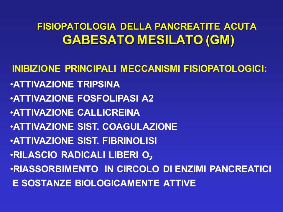 FISIOPATOLOGIA DELLA PANCREATITE ACUTA GABESATO MESILATO (GM) INIBIZIONE PRINCIPALI MECCANISMI FISIOPATOLOGICI: ATTIVAZIONE TRIPSINA ATTIVAZIONE FOSFOLIPASI A2 ATTIVAZIONE CALLICREINA ATTIVAZIONE SIST.