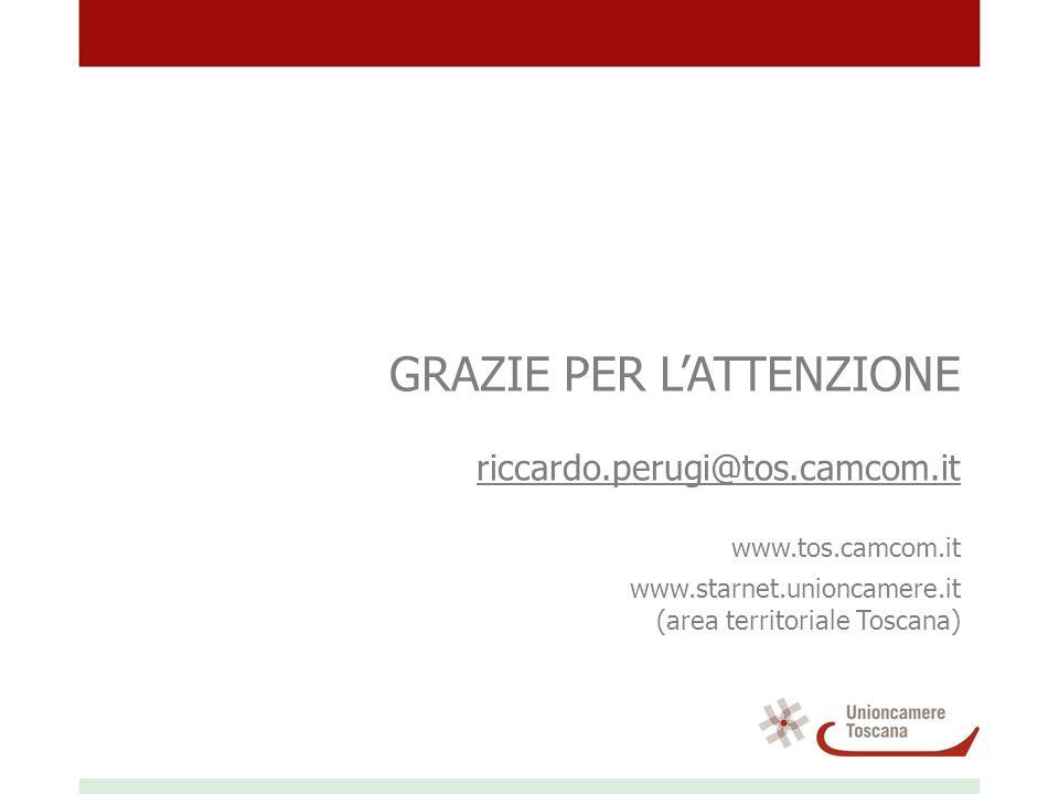 GRAZIE PER LATTENZIONE riccardo.perugi@tos.camcom.it www.tos.camcom.it www.starnet.unioncamere.it (area territoriale Toscana)