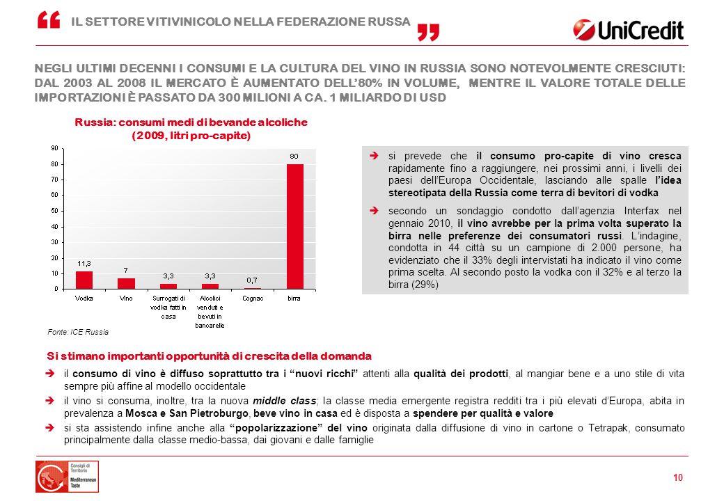 10 si prevede che il consumo pro-capite di vino cresca rapidamente fino a raggiungere, nei prossimi anni, i livelli dei paesi dellEuropa Occidentale,
