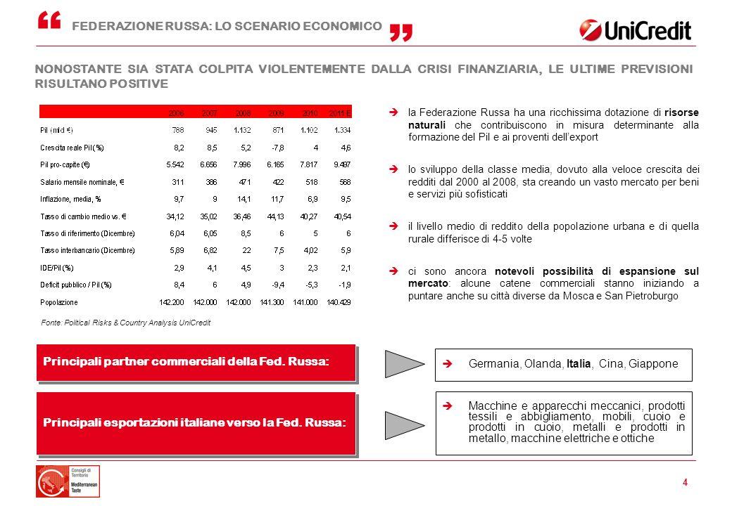5 LA DIMENSIONE DELLECONOMIA RUSSA È MOLTO RILEVANTE IN RAPPORTO AGLI ALTRI PAESI DELLA REGIONE SOPRATTUTTO IN TERMINI DI PIL NOMINALE FEDERAZIONE RUSSA: LO SCENARIO ECONOMICO Dimensione delleconomia (PIL nominale 2010, USD Bn) Reddito (PIL Pro-capite 2010, USD) Fonte: IMF World Economic Outlook, Aprile 2011 Italia: Ca.