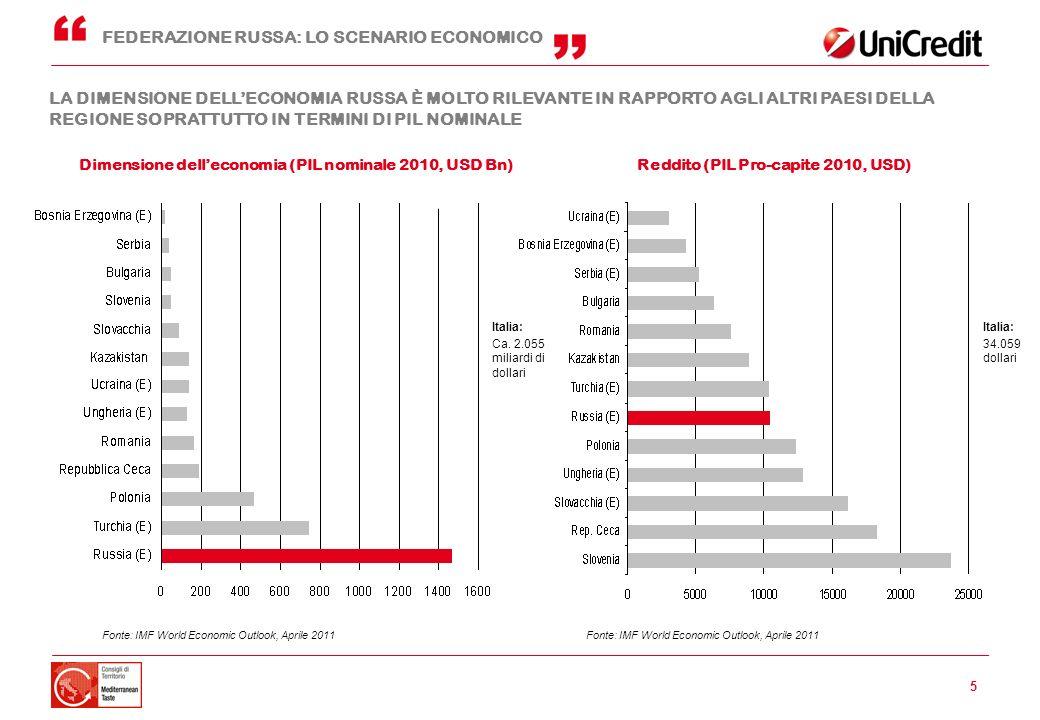 6 LA FEDERAZIONE RUSSA RIVESTE UN RUOLO STRATEGICO NELLA FORNITURA DI GAS E PETROLIO AI PAESI DELLUNIONE EUROPEA Gli oleodotti nel mondo FEDERAZIONE RUSSA: LO SCENARIO ECONOMICO Migliaia di barili al giorno Fonte: Web a partire dal 2000 lItalia è tra i principali partner commerciali della Federazione Russa.