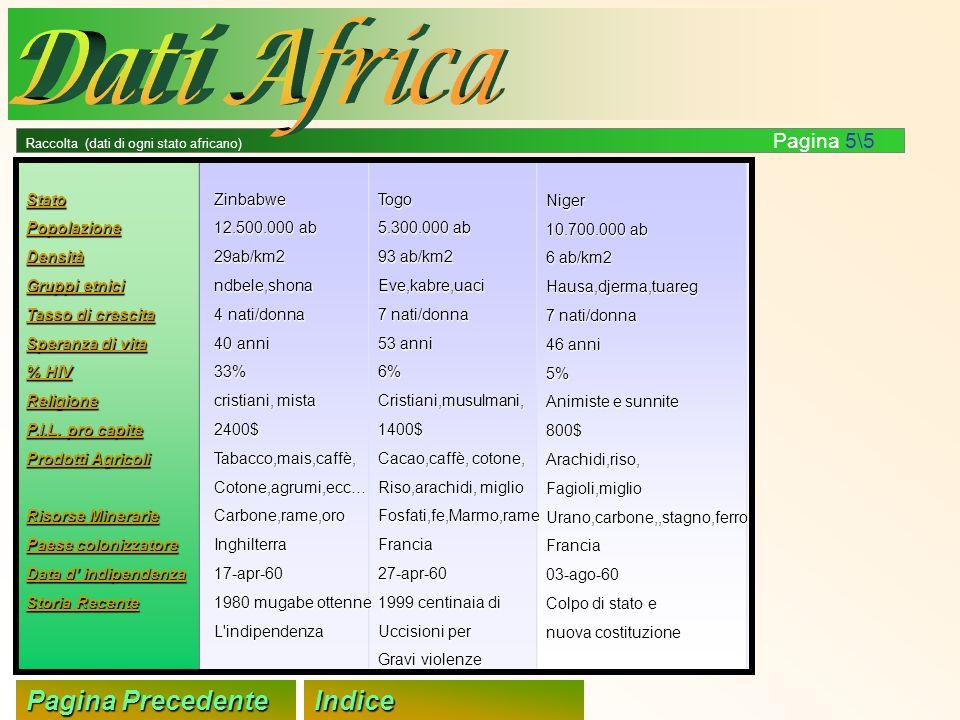 Galleria Indice Nella versione su CD-ROM qui vengono riportate delle immagini fotografiche significative di vari momenti della vita in Africa e dei paesaggi di quel bellissimo continente.