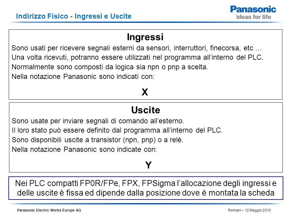 Panasonic Electric Works Europe AG Romani – 12 Maggio 2010 Ingressi Sono usati per ricevere segnali esterni da sensori, interruttori, finecorsa, etc …