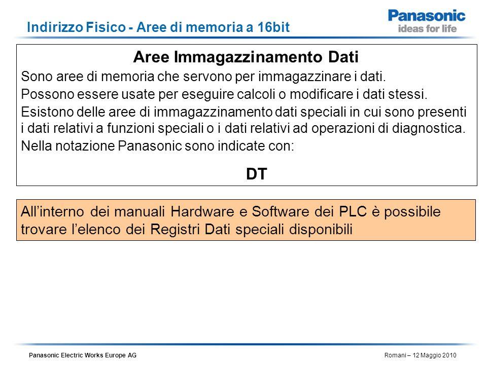 Panasonic Electric Works Europe AG Romani – 12 Maggio 2010 Aree Immagazzinamento Dati Sono aree di memoria che servono per immagazzinare i dati. Posso