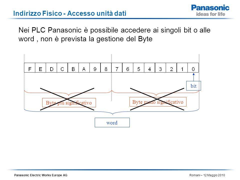 Panasonic Electric Works Europe AG Romani – 12 Maggio 2010 bit Byte meno significativo Byte più significativo word Indirizzo Fisico - Accesso unità da