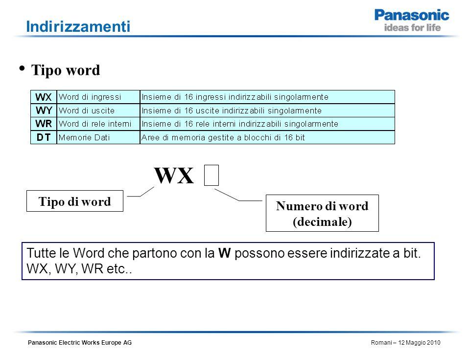 Panasonic Electric Works Europe AG Romani – 12 Maggio 2010 Indirizzamenti Tipo word WX Tipo di word Numero di word (decimale) Tutte le Word che parton