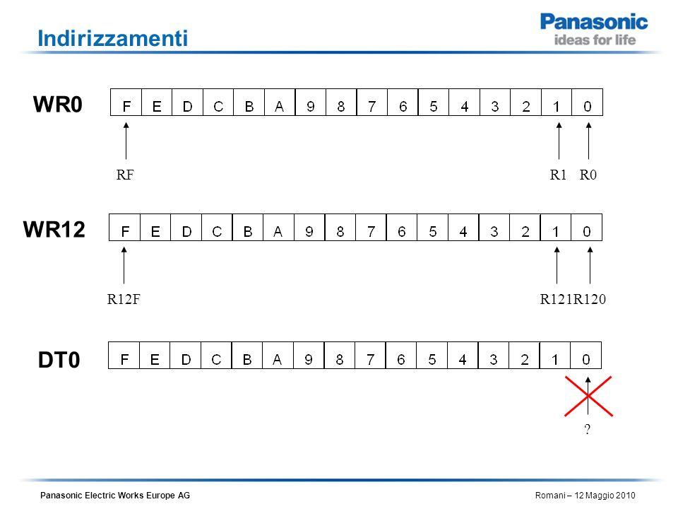 Panasonic Electric Works Europe AG Romani – 12 Maggio 2010 Indirizzamenti WR0 R0R1RFR120R121R12F WR12 ? DT0